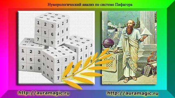 2016 Нумерологический анализ по системе Пифагора