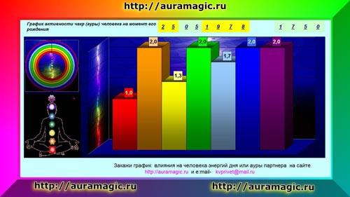 2 Аура и магия маникюра