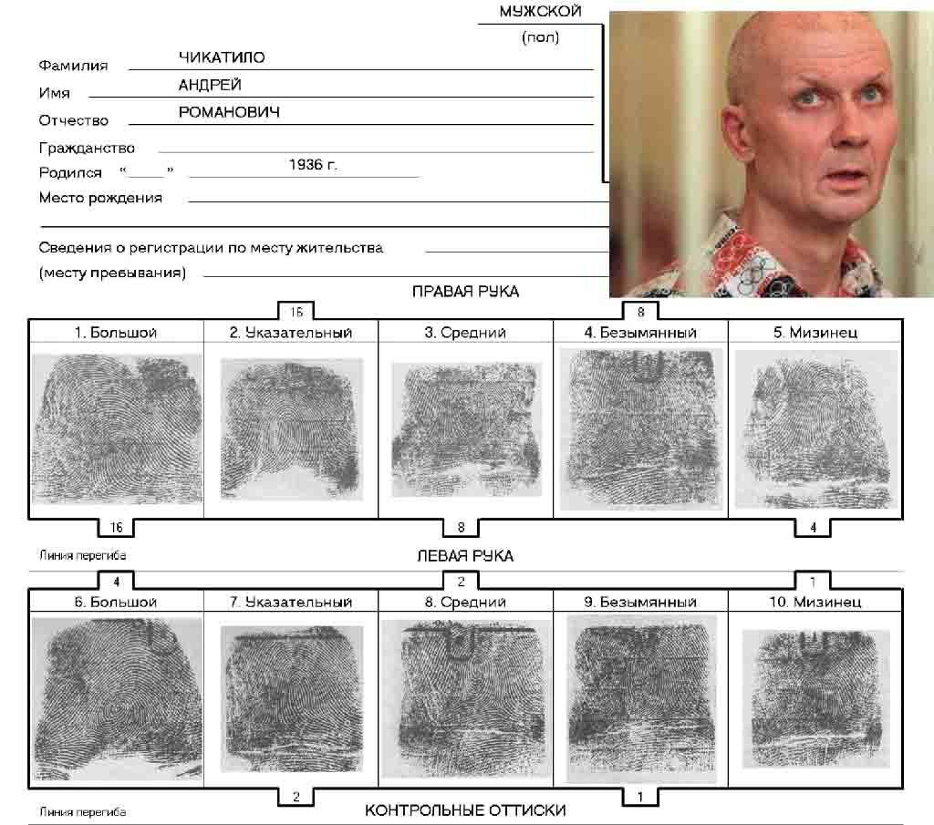 Отпечатки маньяка убийцы Чикатило - на auramagic.ru